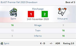 CSGO BLAST秋季赛:VP让一追二2-1击败Spirit_c5game
